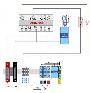 Esquema Sistema SBS VFD